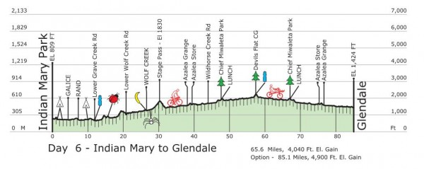 06 Indian Mary to Glendale
